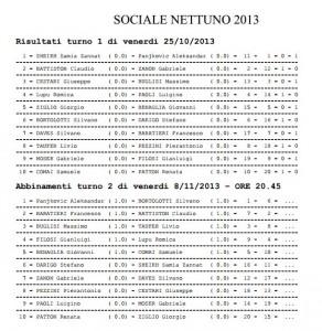 Sociale2013RisultatiTurno1AbbinamentiTurno2