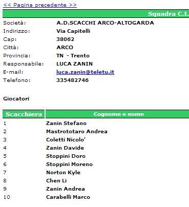 CIS_ArcoPromozioneA
