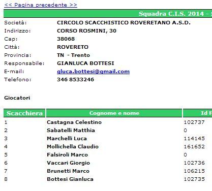 CIS_RoveretoPromozioneAdulti