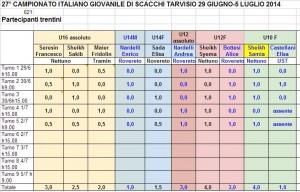 tarvisio_turno5